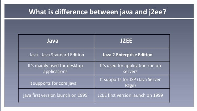 The model – Javabean in J2EE and .NET class in ASP.