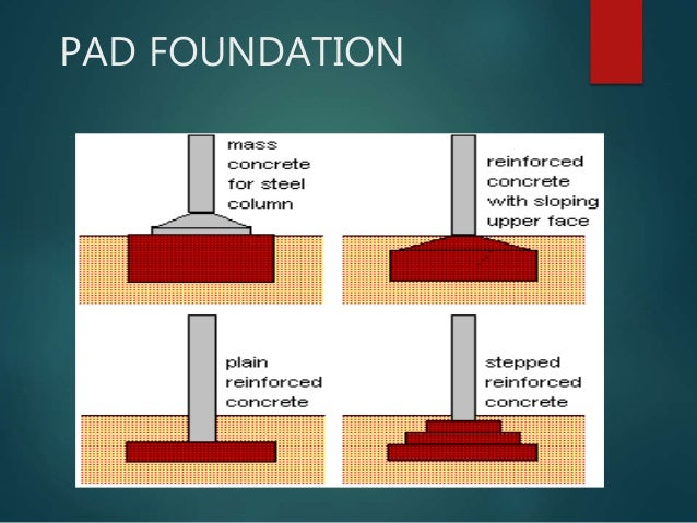 design of high rise building foundation Full-text pdf on researchgate | high-rise buildings are usually founded on  some form of piled foundation subject to a combination of vertical,.
