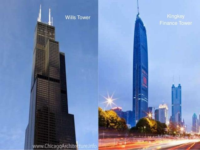 Taipei 101 - A case-study