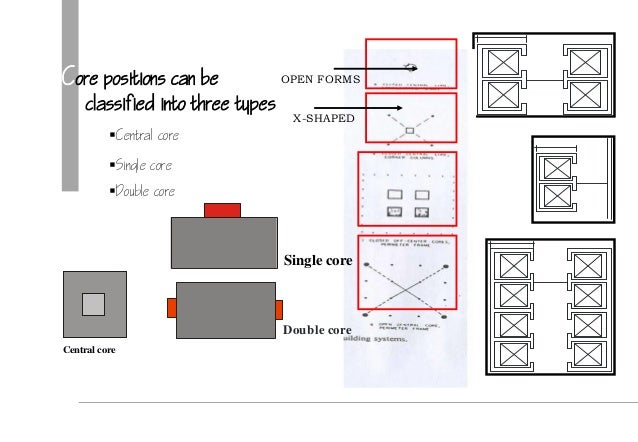 Structural Design Requirements For High Rise Buildings Pdf