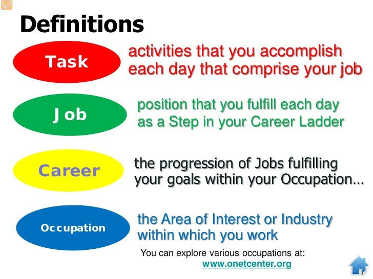 23. Definitions Activities That You Accomplish Task Each Day That Comprise  Your Job ...