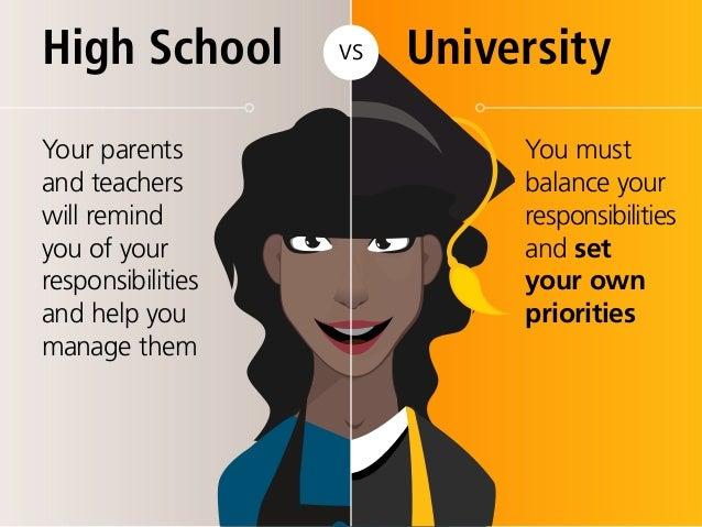 high school vs university