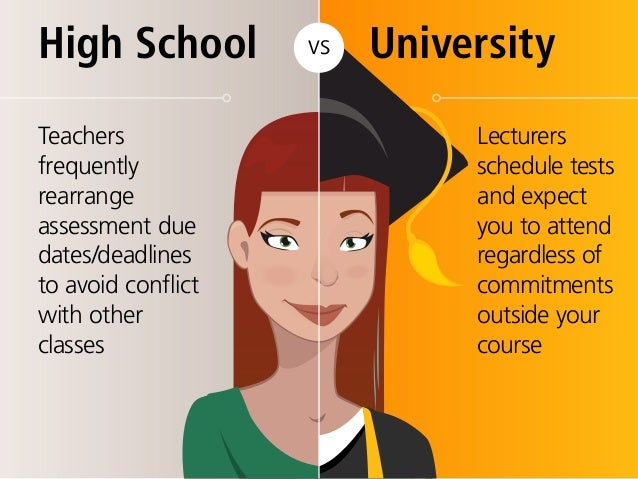 high school vs university essay Some of the differences between high school and university are as follows:  on  only two or three test results, or a major essay/project and a few exam results.
