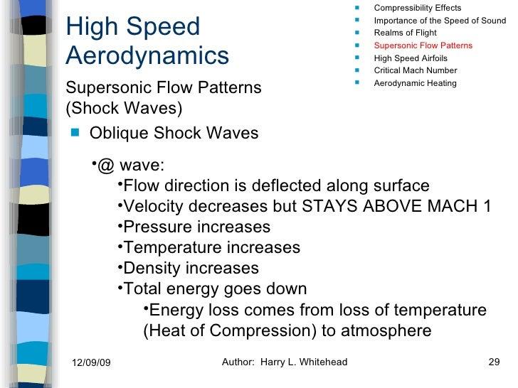 High Speed Aerodynamics <ul><li>Oblique Shock Waves </li></ul><ul><li>Compressibility Effects </li></ul><ul><li>Importance...