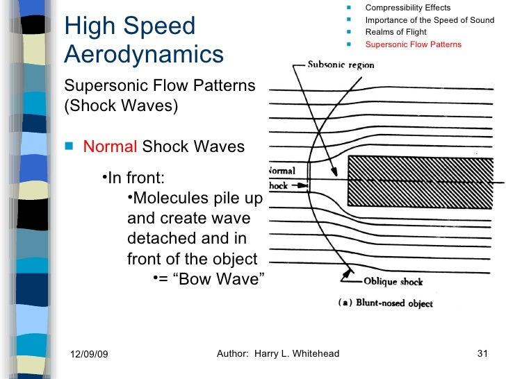 High Speed Aerodynamics <ul><li>Normal  Shock Waves </li></ul><ul><li>Compressibility Effects </li></ul><ul><li>Importance...