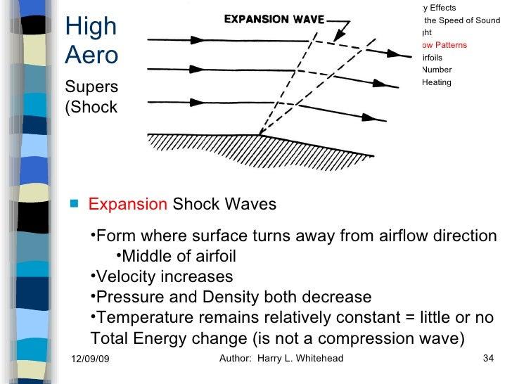 High Speed Aerodynamics <ul><li>Expansion  Shock Waves </li></ul><ul><li>Compressibility Effects </li></ul><ul><li>Importa...