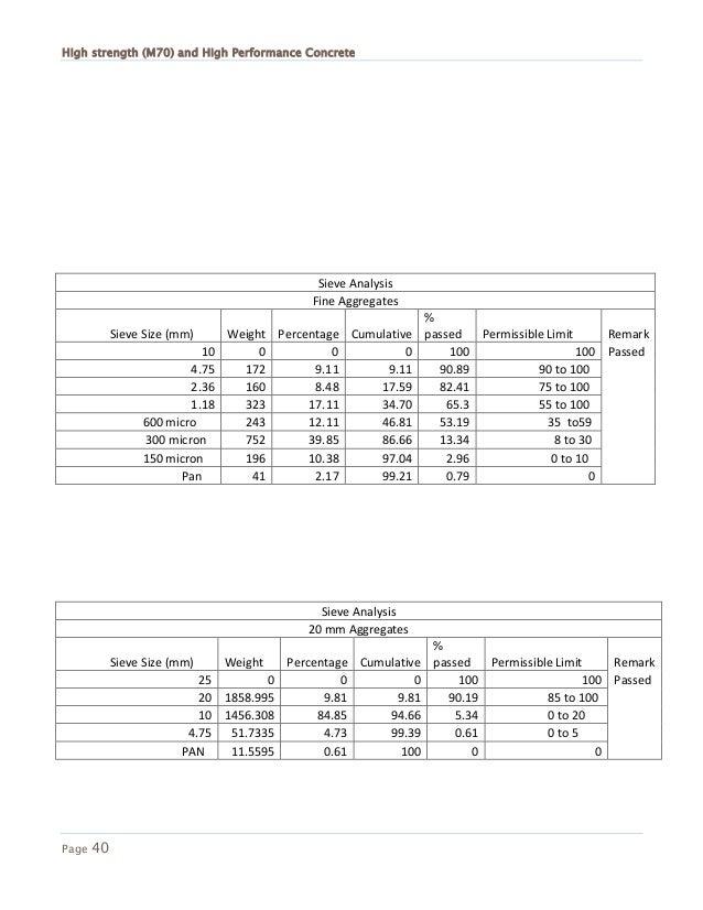 High strength pdf pdf