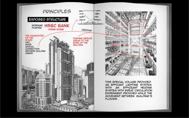 High Tech Architecture