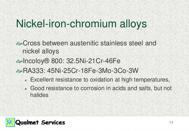 High temp nickel alloys ppt slideshare - 웹