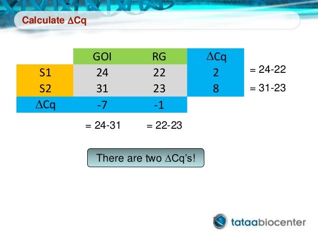 how to calculate rq in qpcr