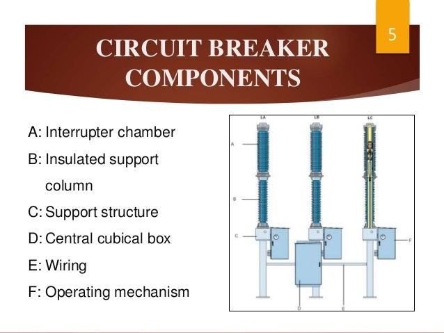 High voltage circuit breakers on