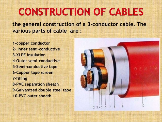 High Voltage Underground Cable Installation : High voltage underground cables