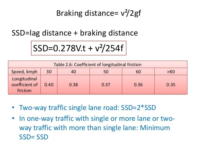 Cont… • B is the overtaken or slow moving vehicle moving with uniform speed Vb m/sec or Vb Kmph; • C is a vehicle coming f...