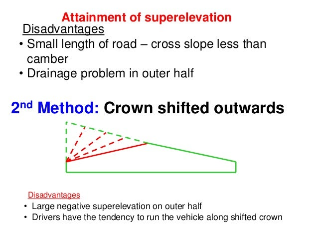 Example-1 • Calculate the values of ruling minimum and absolute minimum radius of horizontal curve of a national highway i...