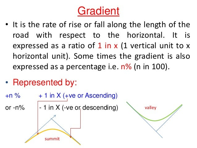 VALLEY CURVE Length of valley curve for comfort condition: 2 1 3 6.3 2                    C V N L  2 ...