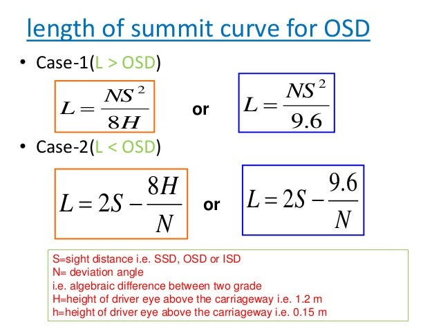 Example-1 • While aligning a hilly road with a ruling gradient of 6%, a horizontal curve of radius 60 m is encountered. Fo...
