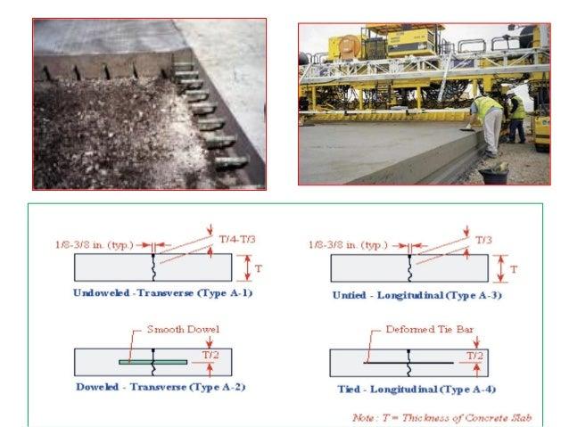 • Jointed Plain Concrete Pavement (JPCP)