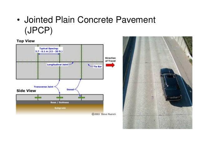 Flexible Pavement Design Using CBR Value Of Sub-grade Soil  California State Highways Department Method  Required data ...
