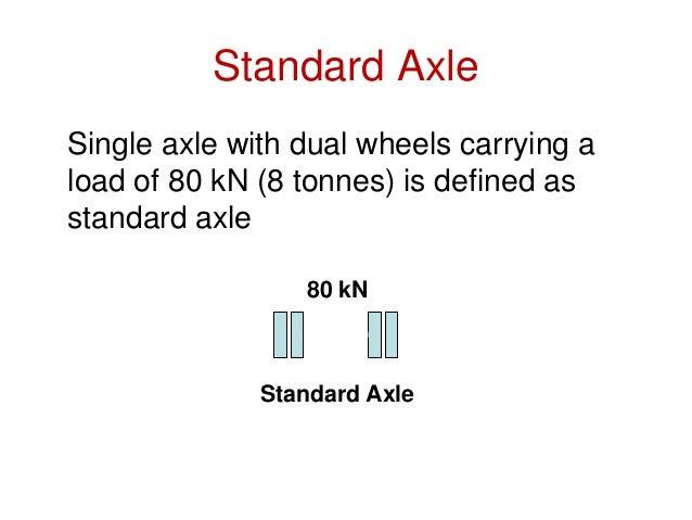 Flexible pavement design chart (IRC) (for CSA< 10 msa)