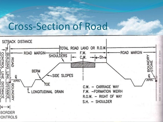 Slag Cross Section : Highway construction