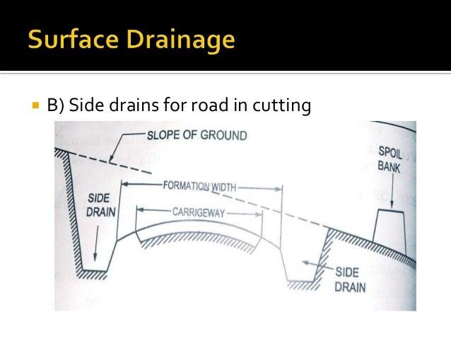 Highway Drainage Highway Engineering