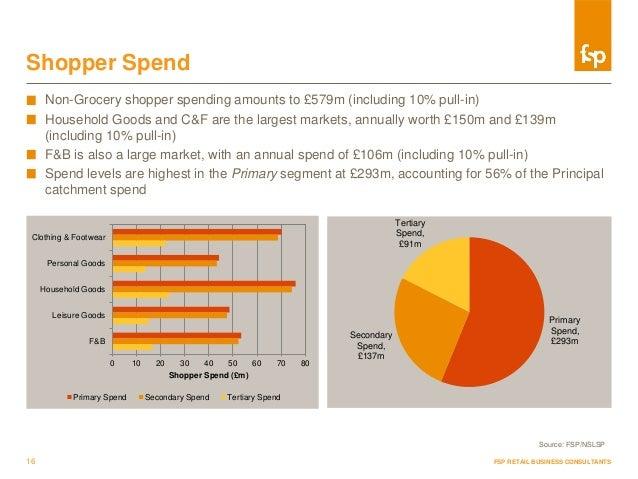 market intelligence report sample pdf