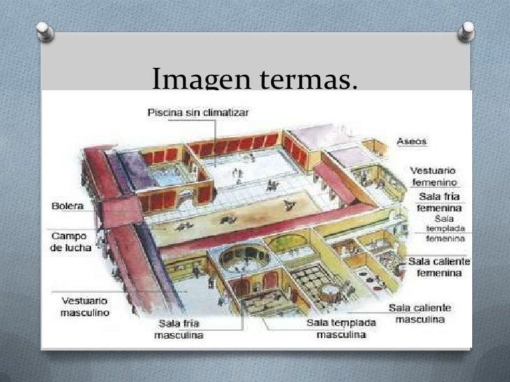 Resultado de imagen de TERMAS EN ROMA partes