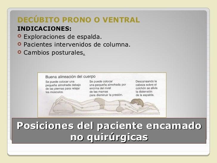Posiciones del paciente       encamado no quirúrgicasDECÚBITO LATERALINDICACIONES: Cambios posturales. Higiene corporal....