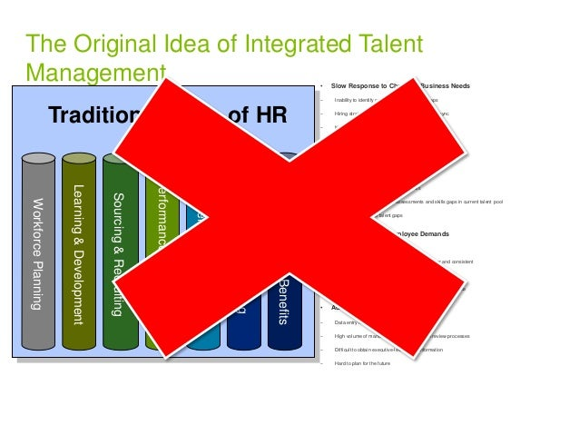 The Original Idea of Integrated Talent  Management  • Slow Response to Changing Business Needs  − Inability to identify cu...