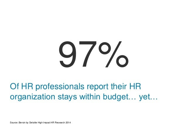 97%  Of HR professionals report their HR  organization stays within budget… yet…  Source: Bersin by Deloitte High Impact H...
