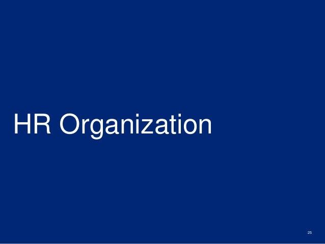HR Organization  25