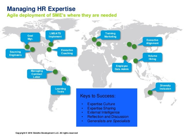 Managing HR Expertise  Agile deployment of SME's where they are needed  Sourcing  Engineers  Goal Implement  Mgt.  Managin...