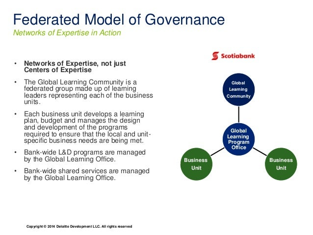 Federated Model of Governance  Networks of Expertise in Action  • Networks of Expertise, not just  Centers of Expertise  •...