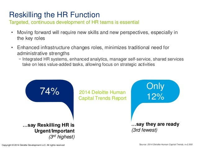 Reskilling the HR Function  Targeted, continuous development of HR teams is essential  • Moving forward will require new s...