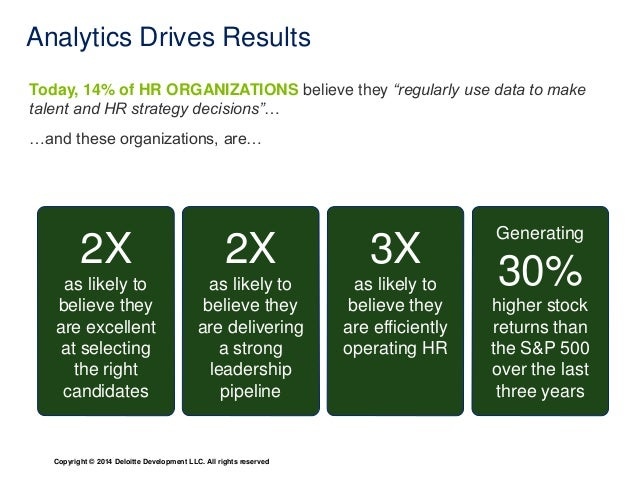 """Analytics Drives Results  Today, 14% of HR ORGANIZATIONS believe they """"regularly use data to make  talent and HR strategy ..."""