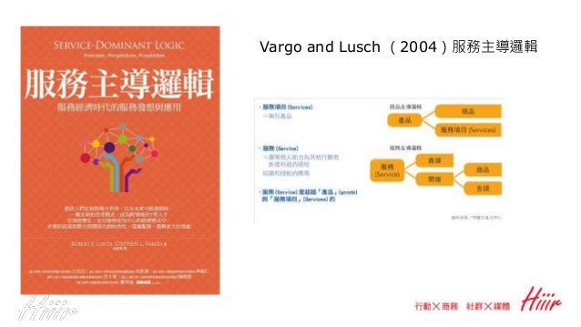 Value in Exchange(Produce) V.S Value in Use(Co-Create、Co-Production) 商品主導邏輯 V.S 服務主導邏輯