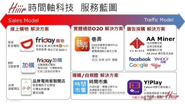 時間軸科技 服務藍圖 O2O手機票券購物平台 電子支付系統 實體通路M化解決方案 巷弄 場域: 台北 台南 台中 高雄 實體通路O2O 解決方案 時間市集 內容共創、導購分潤平台 為策展原生創作而生 就算是一卷衛生紙也有它的特色 Yahoo!奇...