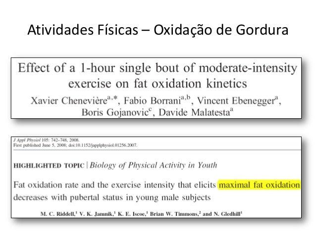Duração  Trabalho  Intensidade da Pausa  Intensidade  Modalidade  Séries # de Séries (Buchheit; Laursen, 2013)  Duração da...