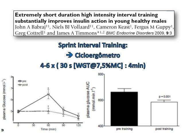 """""""Treinamento com exercícios, especialmente os de alta intensidade, parecer ser altamente benéficos na prevenção da síndrom..."""