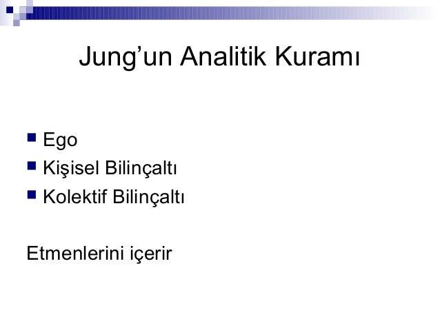 Carl Jung, Kolektif Bilinçaltı ve Arketipler Slide 3