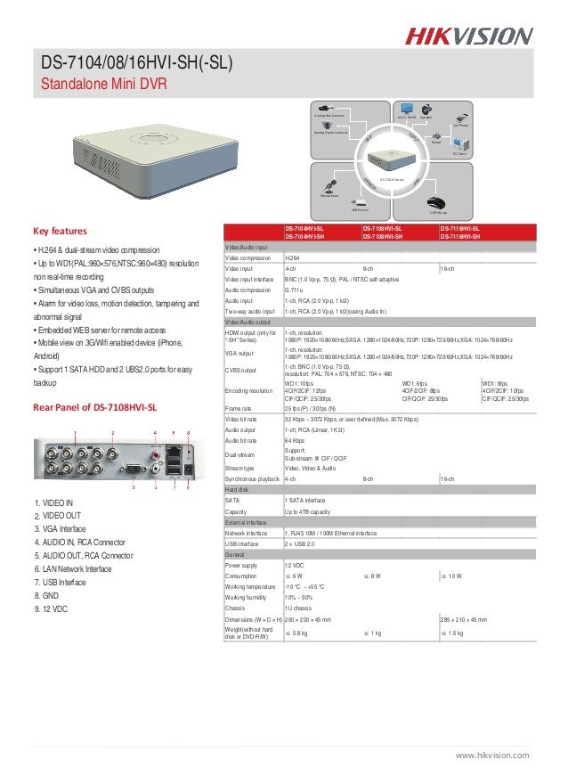 Hikvision 7100 Series DVR Standalone 7104/7108/7116HVI-SH