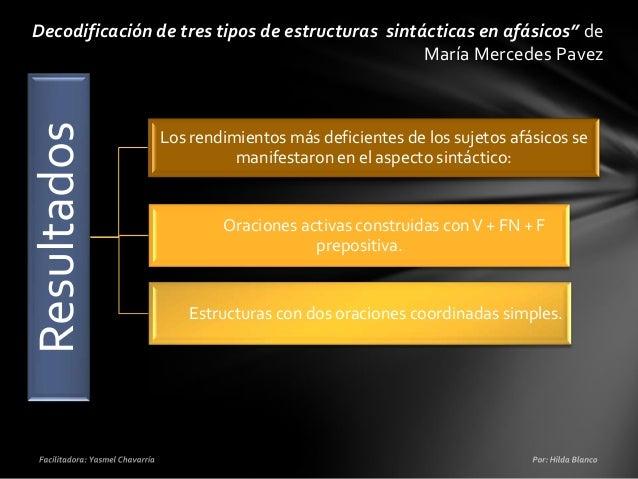 """Decodificación de tres tipos de estructuras sintácticas en afásicos"""" de María Mercedes Pavez  Este resultado nos deja como..."""