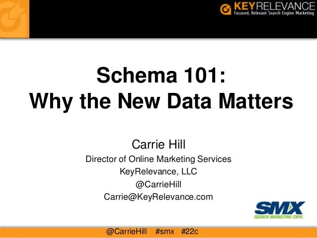 Schema 101:Why the New Data Matters                Carrie Hill     Director of Online Marketing Services              KeyR...