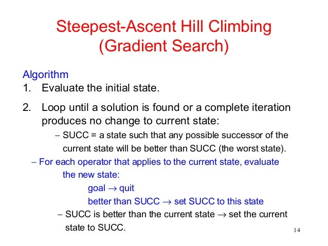 Introduction to hill climbing | artificial intelligence.