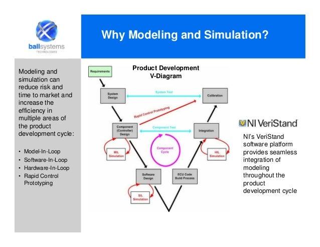 Fabulous Loop Hardware Diagram Wiring Diagram Tutorial Wiring Digital Resources Hetepmognl