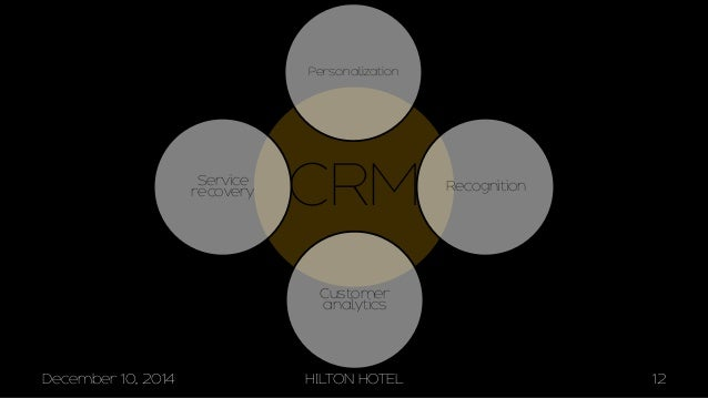 hilton crm Few companies have spent more time trying to find out about moments of truth  than hilton worldwide long a leader in turning crm.