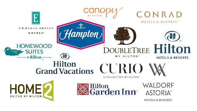 7 hilton hotels brand differentiation through customer relationship management What does crm stand for hilton hotels: brand differentiation through customer relationship management overview: instead of thinking about crm as the customer relationship management system that it is, focus on the true meaning of that.