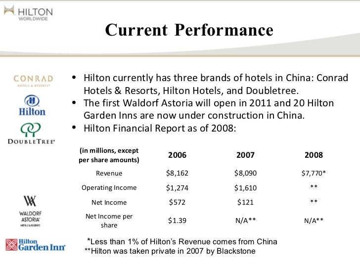 hilton hotel room instance analyze analysis