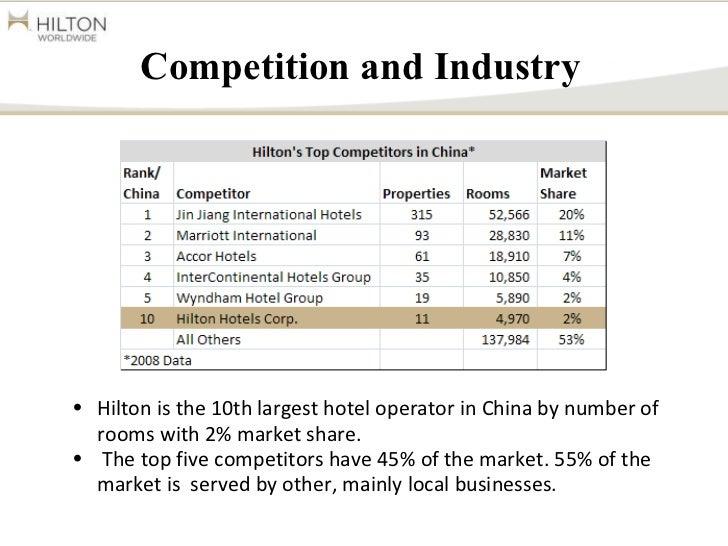 Hilton Hotel Competitors