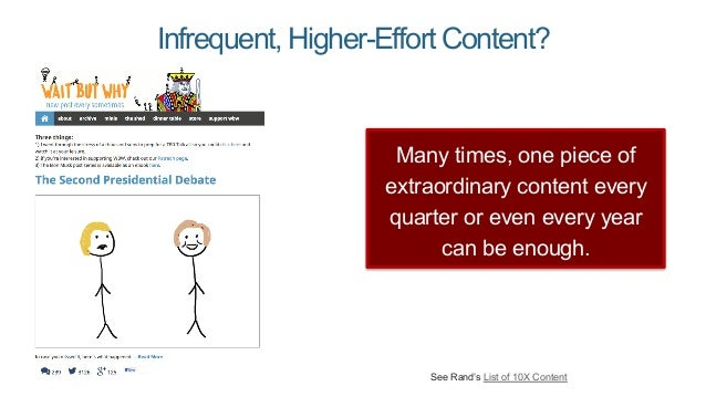Inputs > Outcomes: How To Make Your Content Marketing Invincible